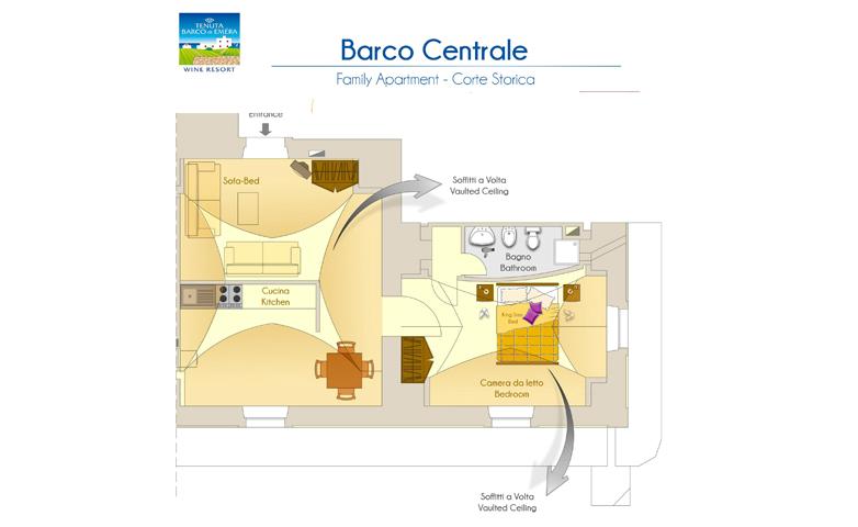 Planimetria - Barco Centrale
