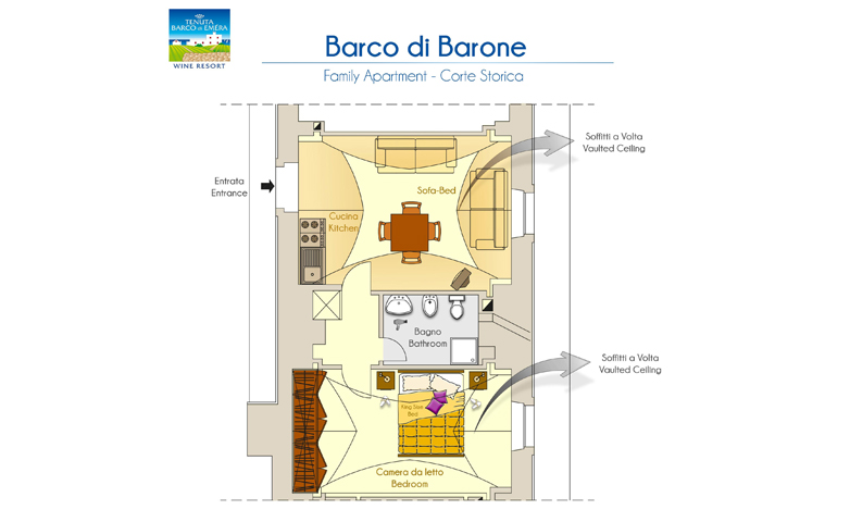 Planimetria - Barco di Barone