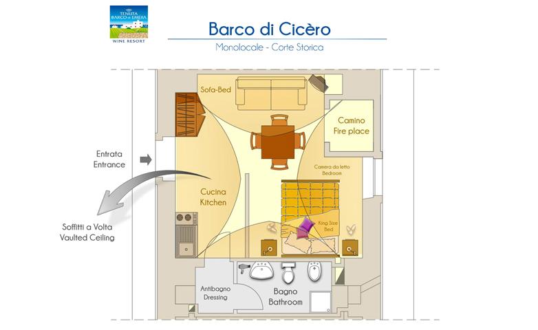 Planimetria - Barco del Cicero