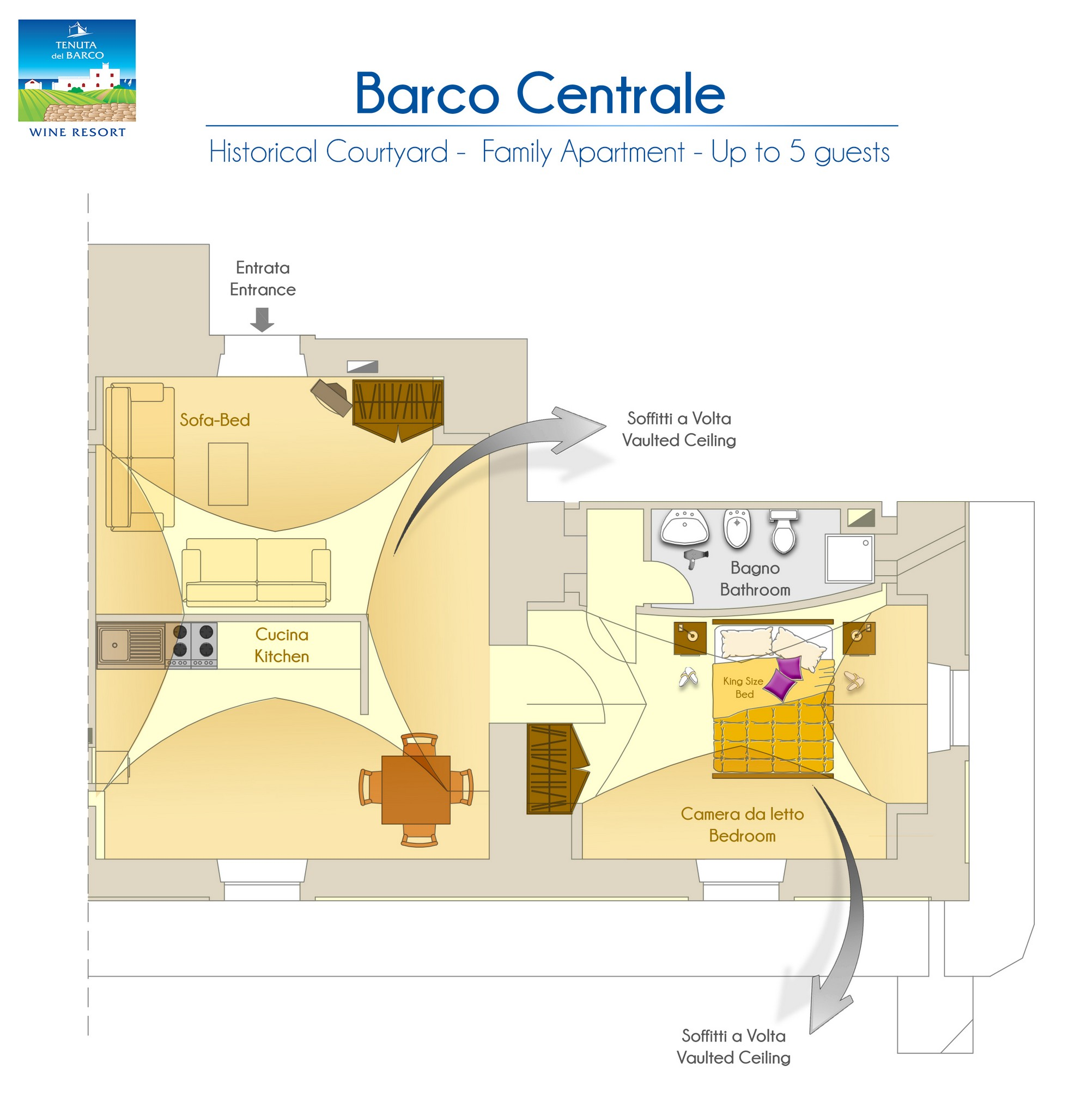 Barco Centrale
