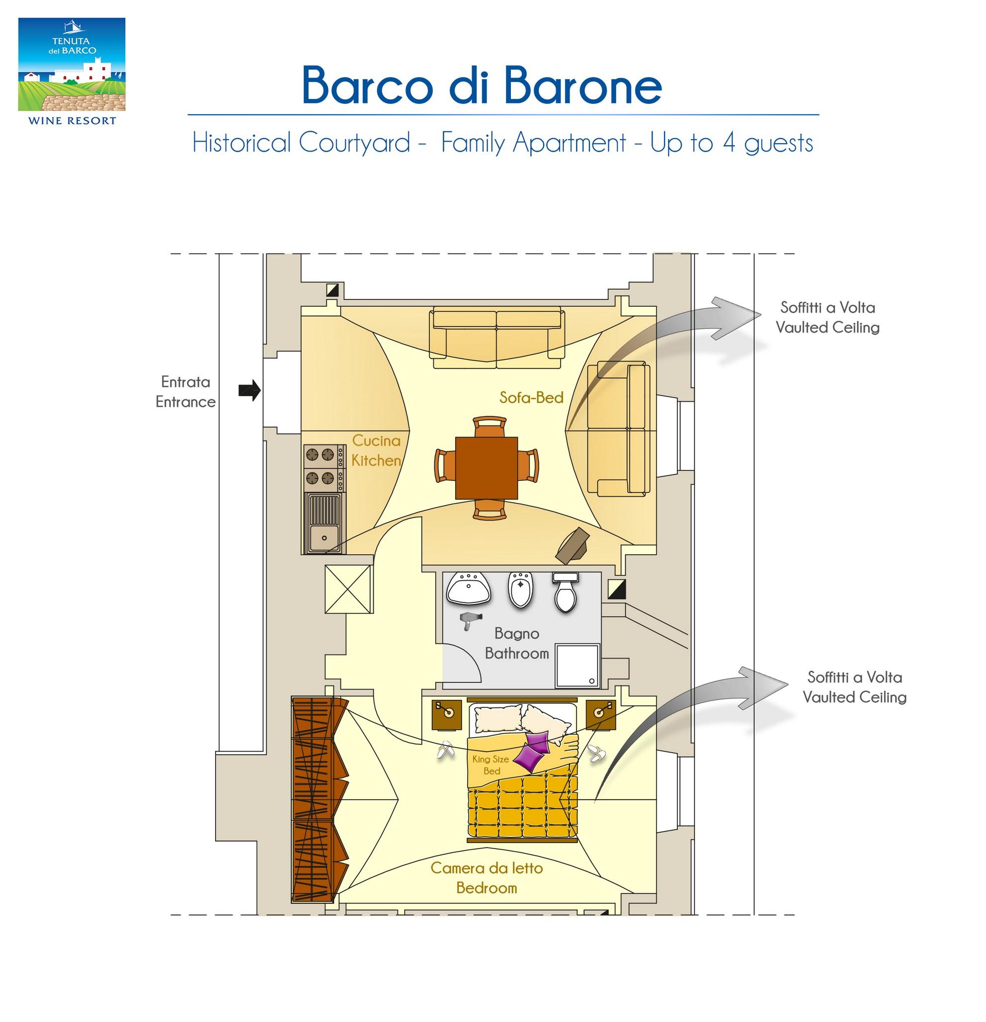 Barco di barone OK